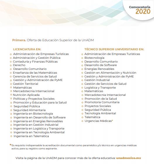unadm convocatoria 2020-1